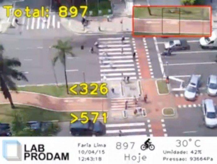 ciclistas-contador-700x528